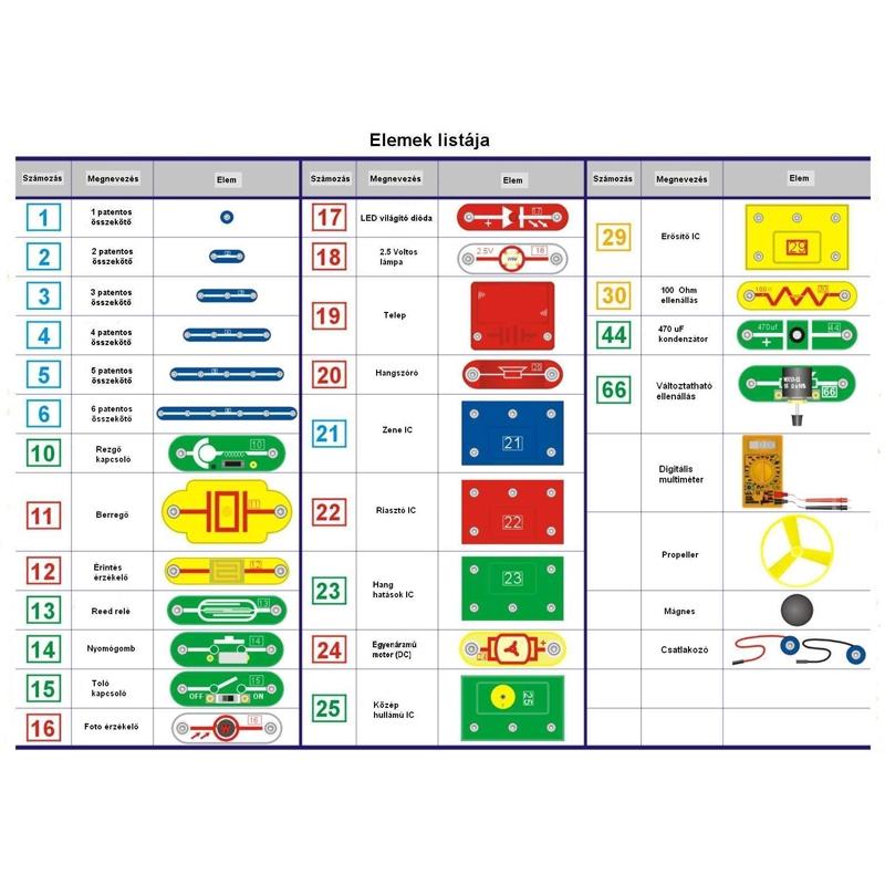 BrainBox elektronikai Bővített készlet - Secondary 2 - 1